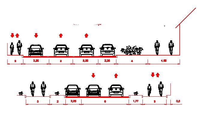 Doprava a dopravní infrastruktura